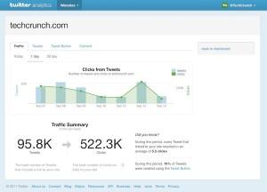 O Twitter Web Analytics está chegando