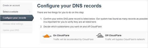 cloudflare-configuredns