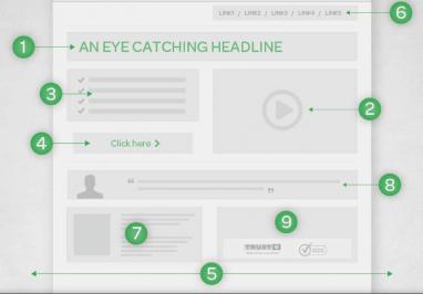 Qual tamanho ideal de um website