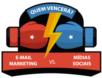 Email Marketing vs Social Media – Melhor Performance em 2017
